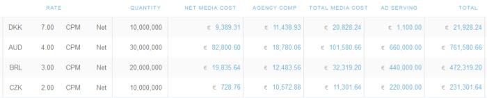 media-plan-amounts