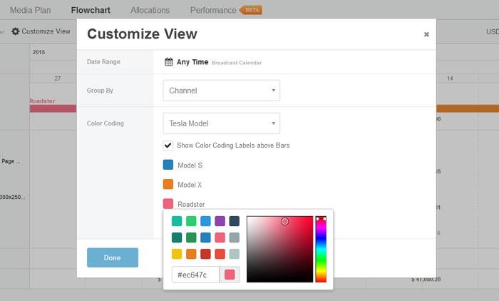 Flowchart-color-coding-control