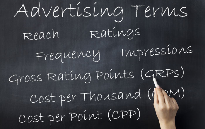 Reach, Frequency, Ratings, GRPs, Impressions, CPP, and CPM in Advertising
