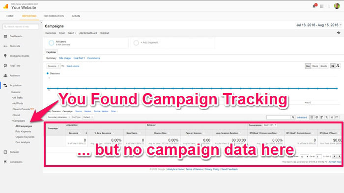 google-analytics-campaign-tracking-before-annotated