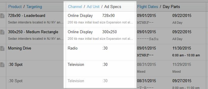 media plan channel ad unit ad specs diagram
