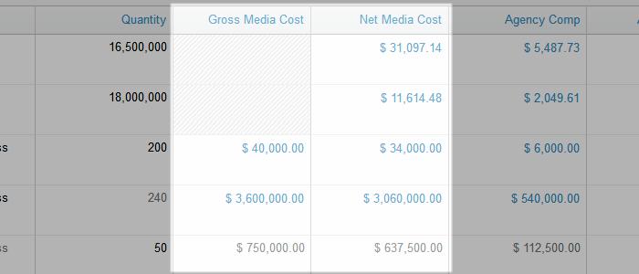 media plan gross vs net media cost diagram