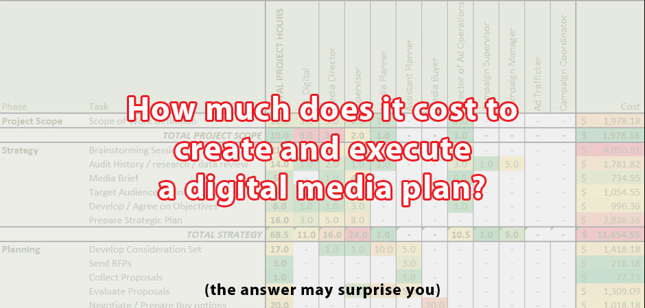 Digital Media Planning Workflow Cost Calculator