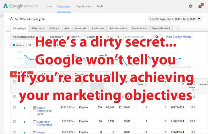google-adwords-marketing-objectives