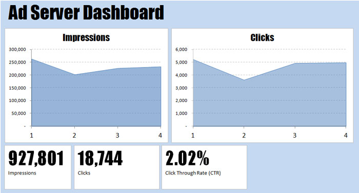 ad-server-dashboard-day-4