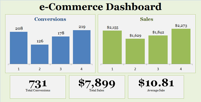 e-commerce-dashboard-day-4