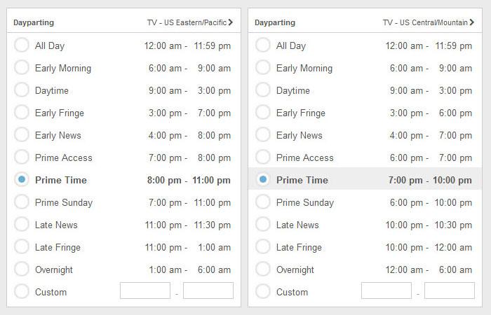 tv-dayparting-us-primetime