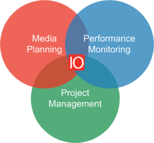 Bionic Project Management Software