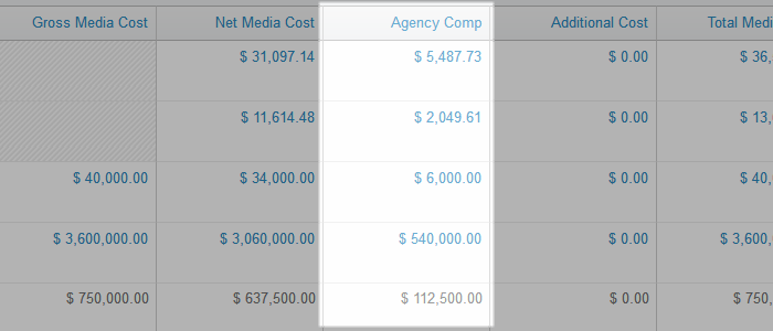 media plan agency compensation diagram