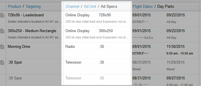 media plan channel ad unit ad specs diagram