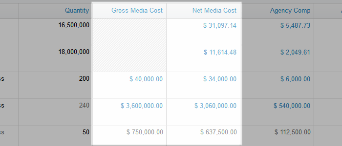 media plan gross vs net media cost diagram